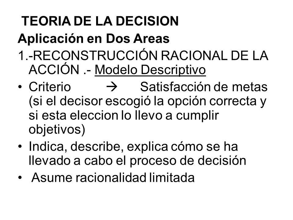 TEORIA DE LA DECISION Aplicación en Dos Areas 1.-RECONSTRUCCIÓN RACIONAL DE LA ACCIÓN.- Modelo Descriptivo Criterio Satisfacción de metas (si el decis