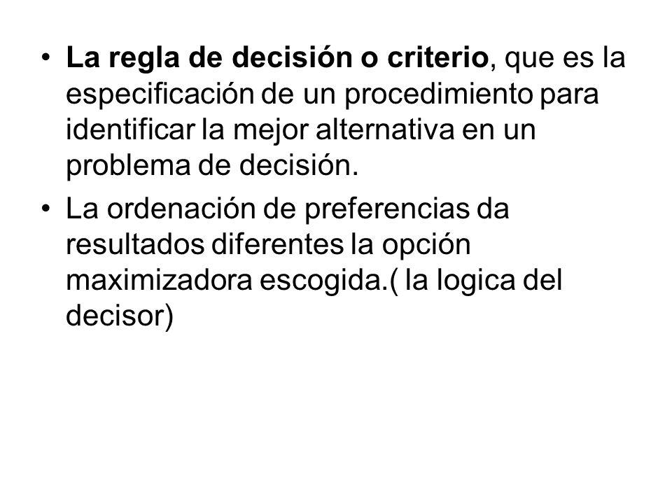 La regla de decisión o criterio, que es la especificación de un procedimiento para identificar la mejor alternativa en un problema de decisión. La ord
