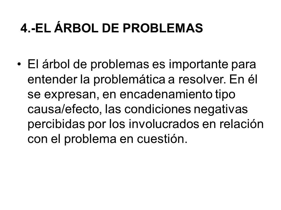 4.-EL ÁRBOL DE PROBLEMAS El árbol de problemas es importante para entender la problemática a resolver. En él se expresan, en encadenamiento tipo causa