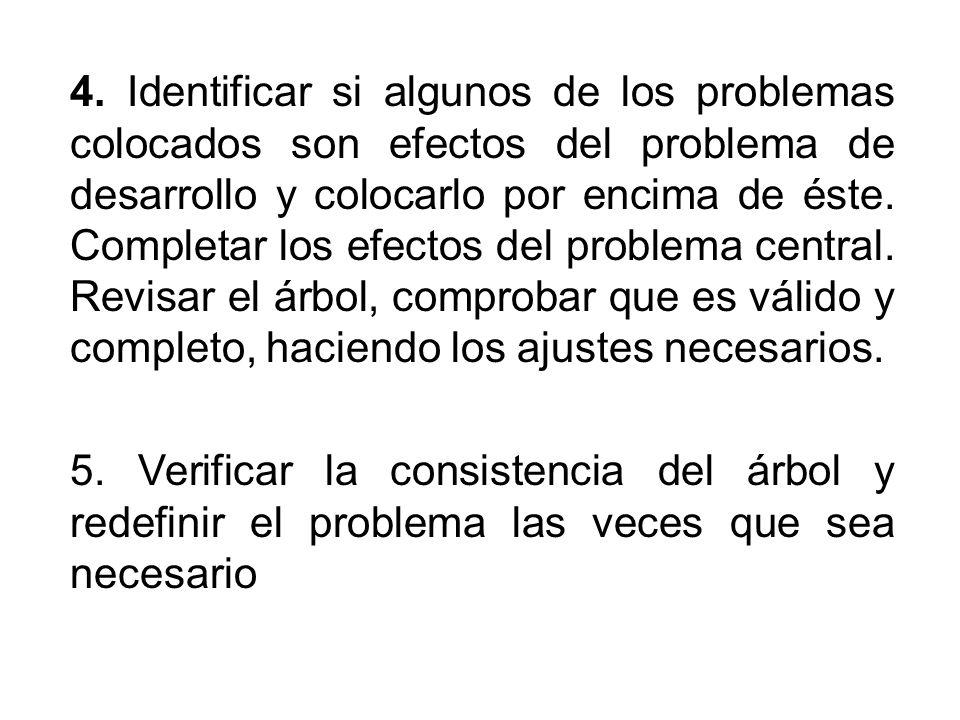 4. Identificar si algunos de los problemas colocados son efectos del problema de desarrollo y colocarlo por encima de éste. Completar los efectos del