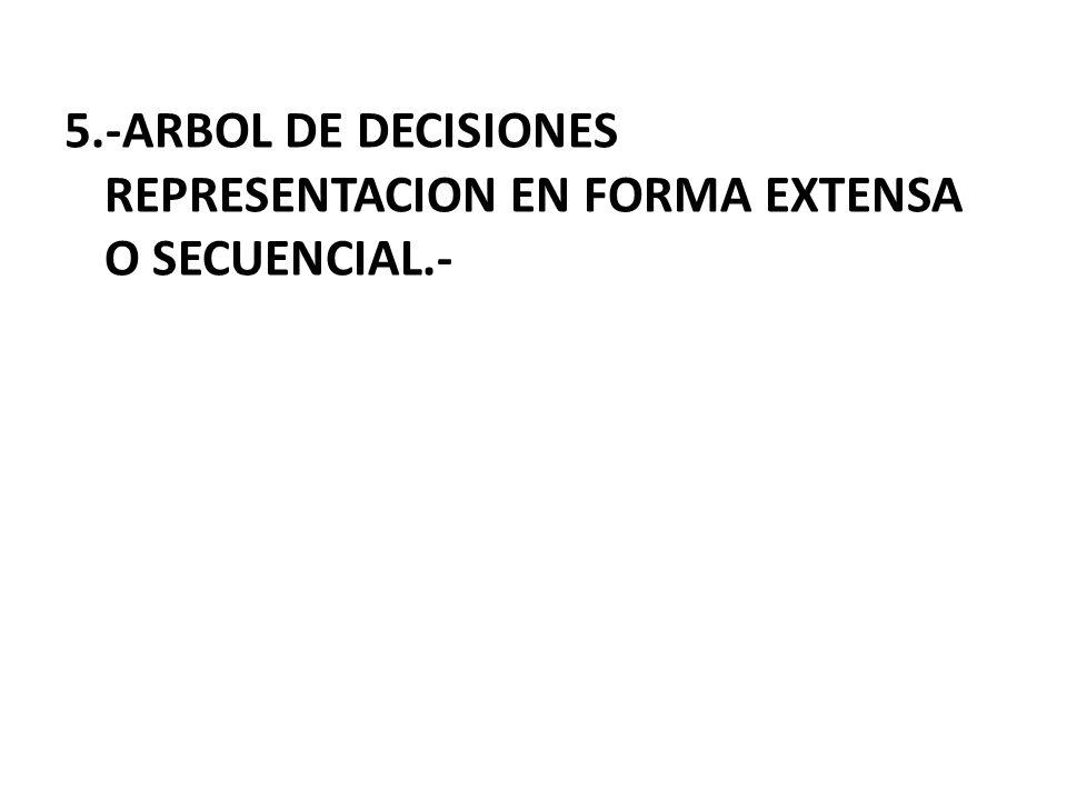 5.-ARBOL DE DECISIONES REPRESENTACION EN FORMA EXTENSA O SECUENCIAL.-