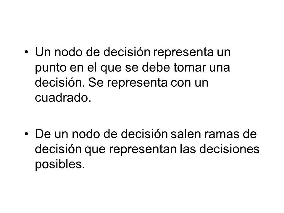 Un nodo de decisión representa un punto en el que se debe tomar una decisión. Se representa con un cuadrado. De un nodo de decisión salen ramas de dec