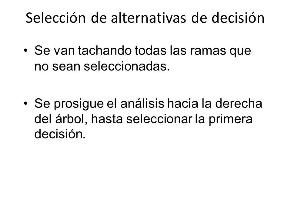 Selección de alternativas de decisión Se van tachando todas las ramas que no sean seleccionadas. Se prosigue el análisis hacia la derecha del árbol, h