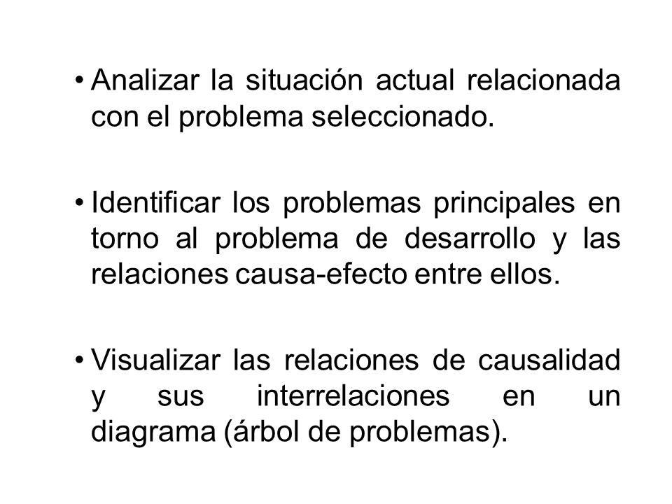 Analizar la situación actual relacionada con el problema seleccionado. Identificar los problemas principales en torno al problema de desarrollo y las