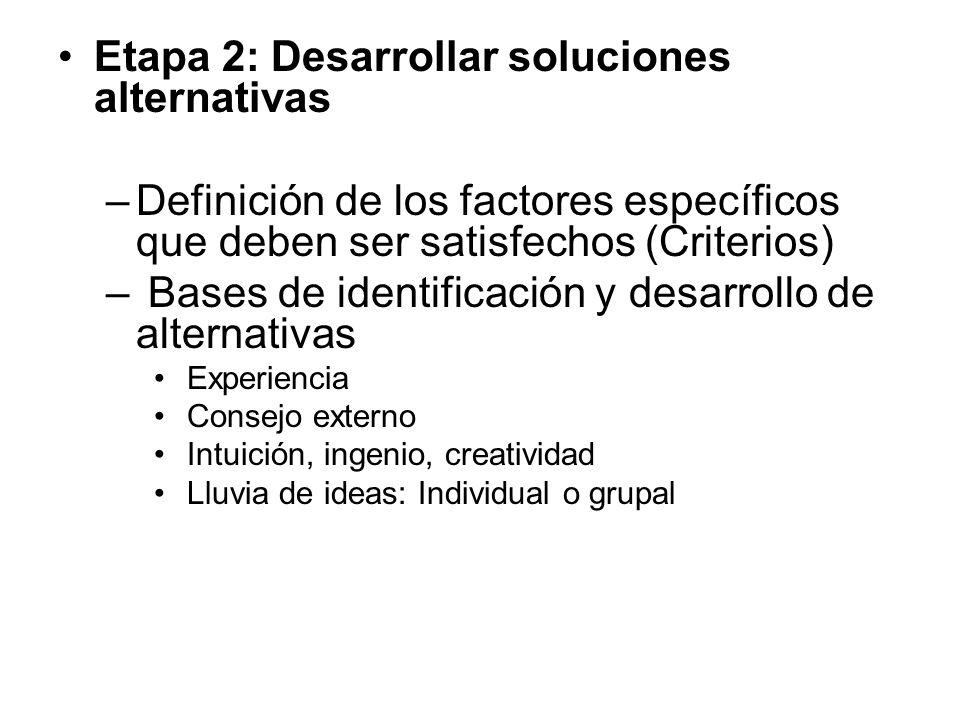 Etapa 2: Desarrollar soluciones alternativas –Definición de los factores específicos que deben ser satisfechos (Criterios) – Bases de identificación y
