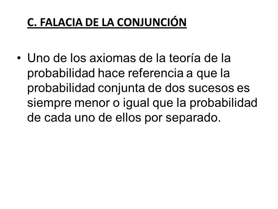 C. FALACIA DE LA CONJUNCIÓN Uno de los axiomas de la teoría de la probabilidad hace referencia a que la probabilidad conjunta de dos sucesos es siempr