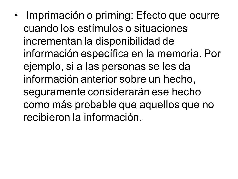 Imprimación o priming: Efecto que ocurre cuando los estímulos o situaciones incrementan la disponibilidad de información específica en la memoria. Por