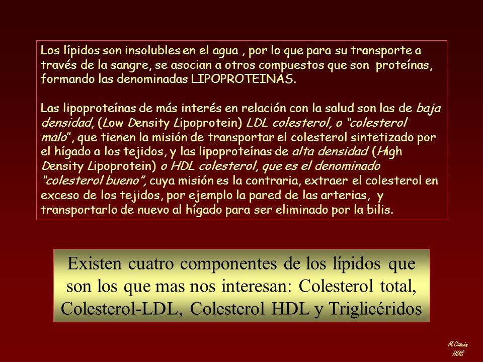 M.Cascón HUS Reduzca drásticamente el uso de grasas saturadas y colesterol (grasas animales, mollejas, sesos, vísceras, mariscos, queso curado).