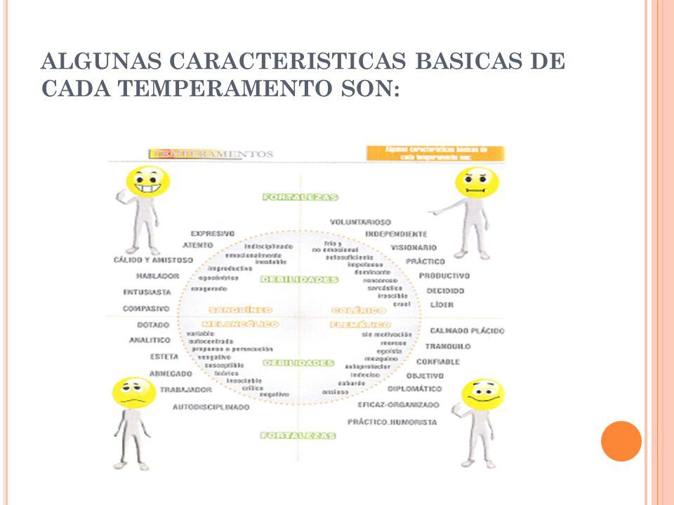 ALGUNAS CARACTERISTICAS BASICAS DE CADA TEMPERAMENTO SON:
