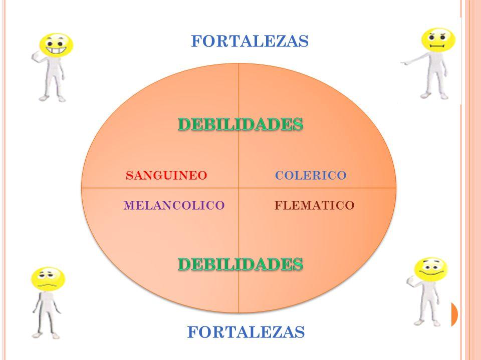 SANGUINEO MELANCOLICO COLERICO FLEMATICO FORTALEZAS