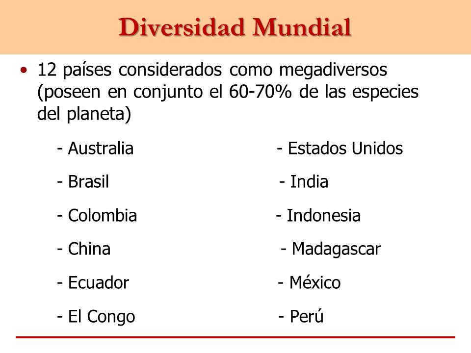 Diversidad Mundial 12 países considerados como megadiversos (poseen en conjunto el 60-70% de las especies del planeta) - Australia - Estados Unidos -