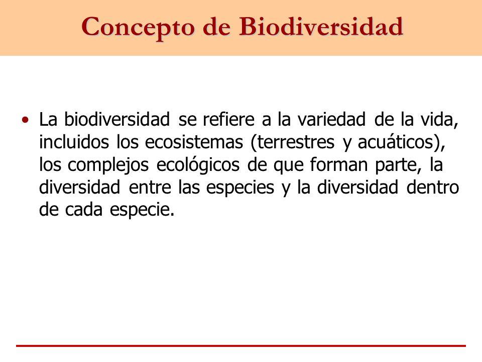 Concepto de Biodiversidad La biodiversidad se refiere a la variedad de la vida, incluidos los ecosistemas (terrestres y acuáticos), los complejos ecol