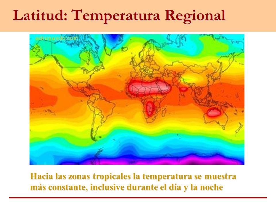 Latitud: Temperatura Regional Hacia las zonas tropicales la temperatura se muestra más constante, inclusive durante el día y la noche