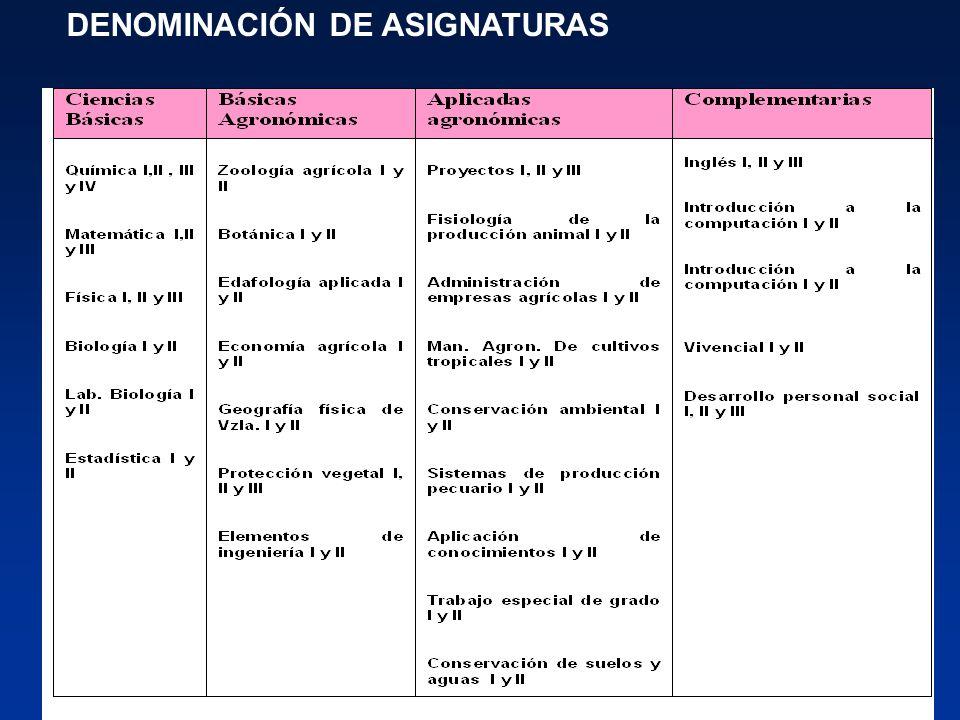DENOMINACIÓN DE ASIGNATURAS