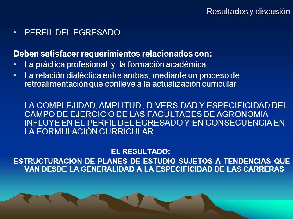 PERFIL DEL EGRESADO Deben satisfacer requerimientos relacionados con: La práctica profesional y la formación académica.