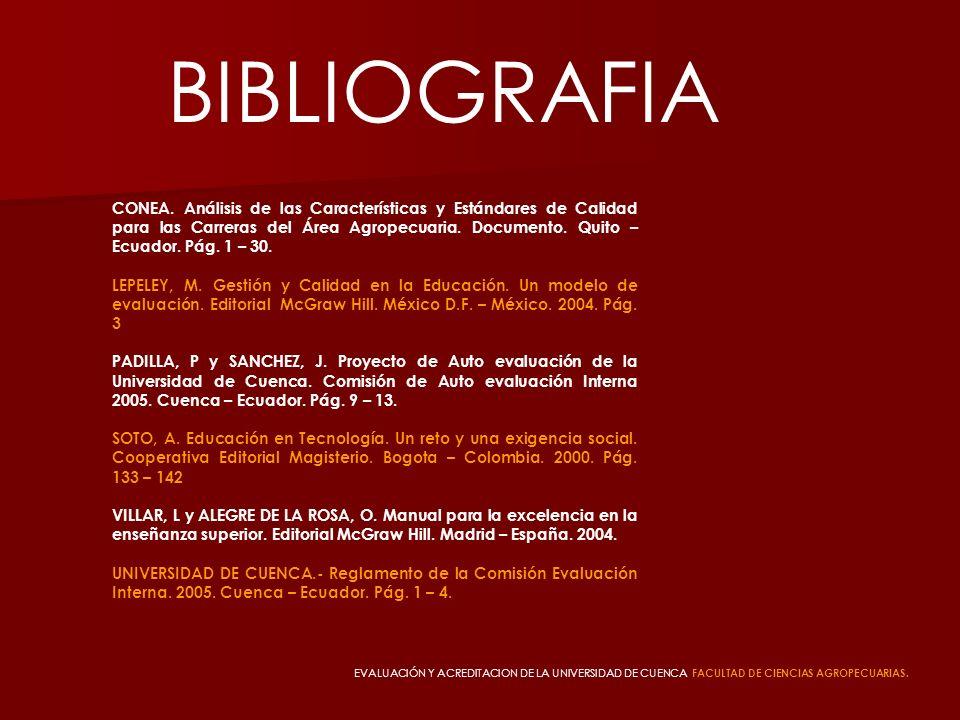 BIBLIOGRAFIA EVALUACIÓN Y ACREDITACION DE LA UNIVERSIDAD DE CUENCA, FACULTAD DE CIENCIAS AGROPECUARIAS. CONEA. Análisis de las Características y Están