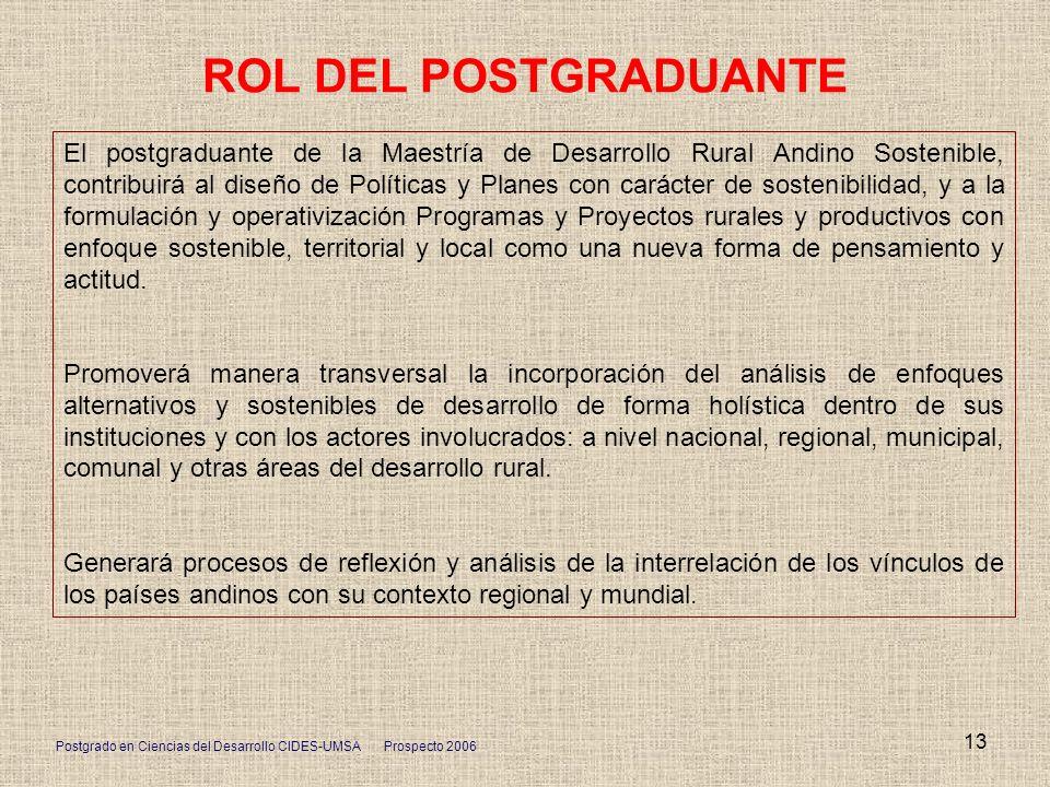 Postgrado en Ciencias del Desarrollo CIDES-UMSA Prospecto 2006 13 ROL DEL POSTGRADUANTE El postgraduante de la Maestría de Desarrollo Rural Andino Sos
