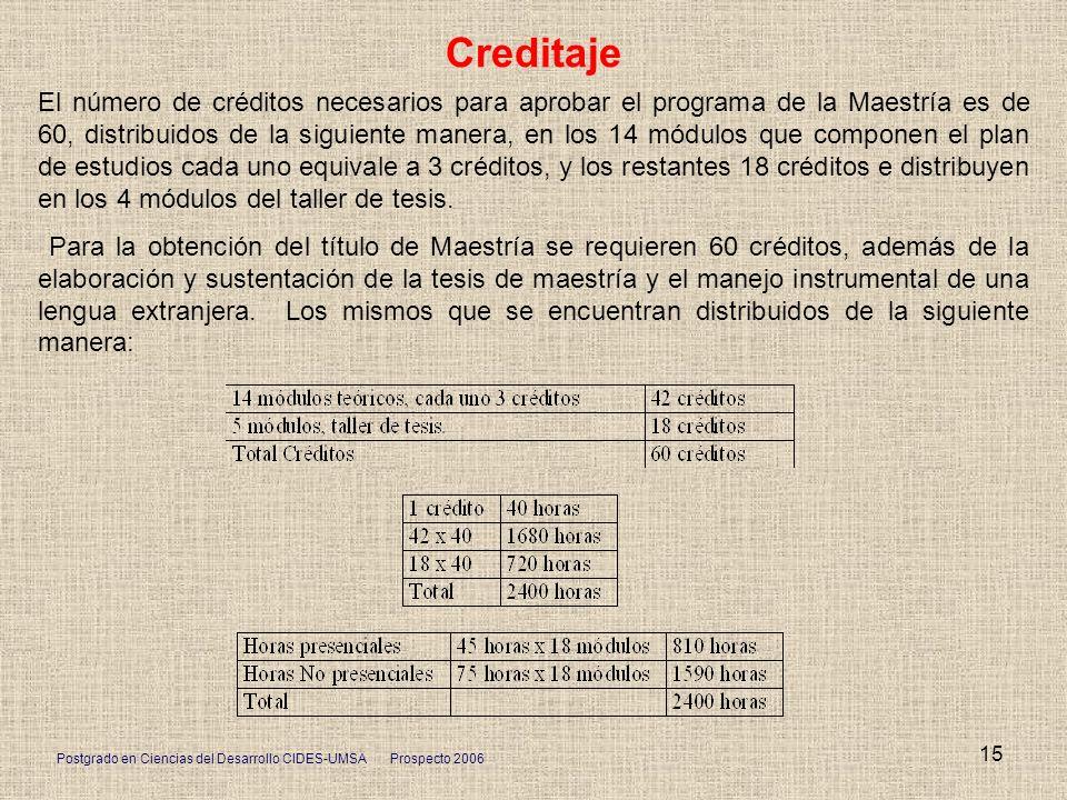 Postgrado en Ciencias del Desarrollo CIDES-UMSA Prospecto 2006 15 Creditaje El número de créditos necesarios para aprobar el programa de la Maestría e