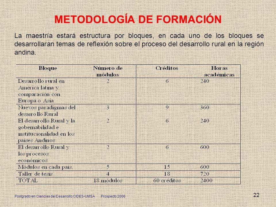 Postgrado en Ciencias del Desarrollo CIDES-UMSA Prospecto 2006 22 METODOLOGÍA DE FORMACIÓN La maestría estará estructura por bloques, en cada uno de l