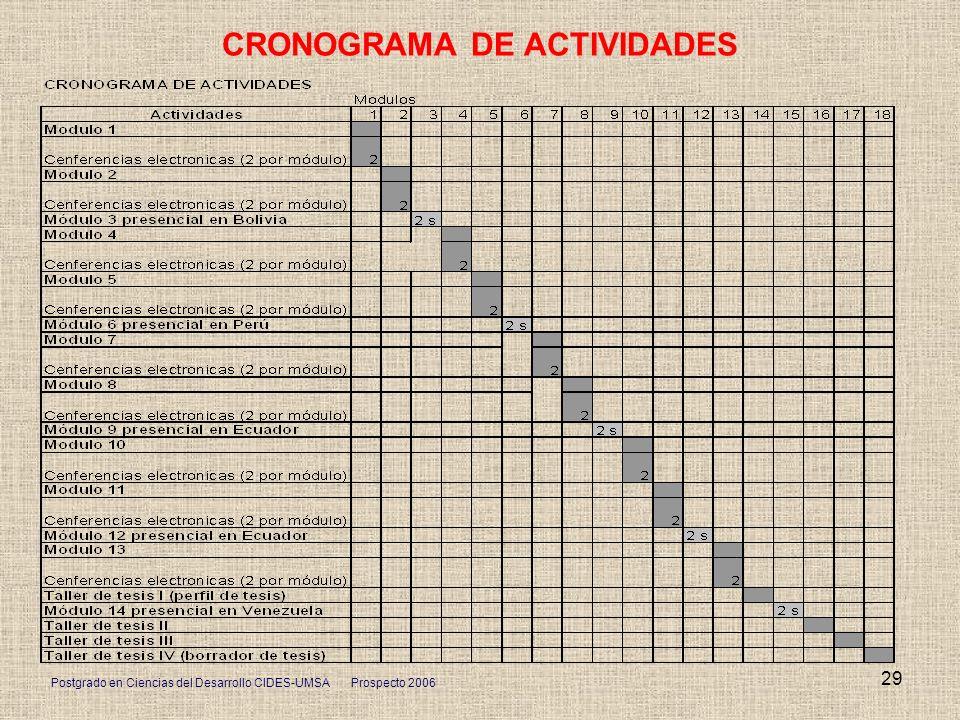 Postgrado en Ciencias del Desarrollo CIDES-UMSA Prospecto 2006 29 CRONOGRAMA DE ACTIVIDADES