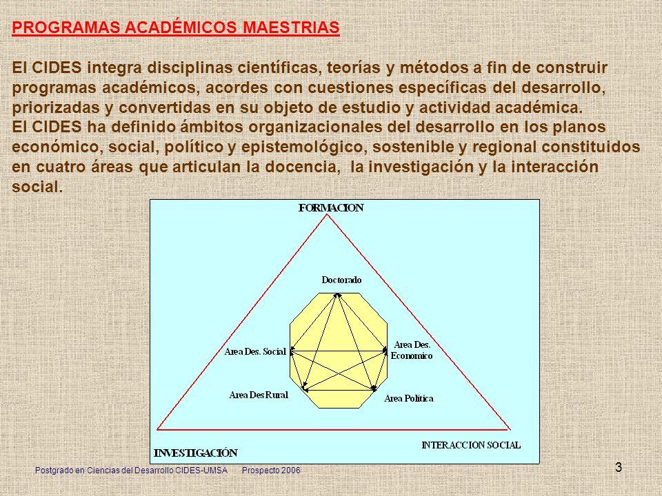 Postgrado en Ciencias del Desarrollo CIDES-UMSA Prospecto 2006 3 PROGRAMAS ACADÉMICOS MAESTRIAS El CIDES integra disciplinas científicas, teorías y mé