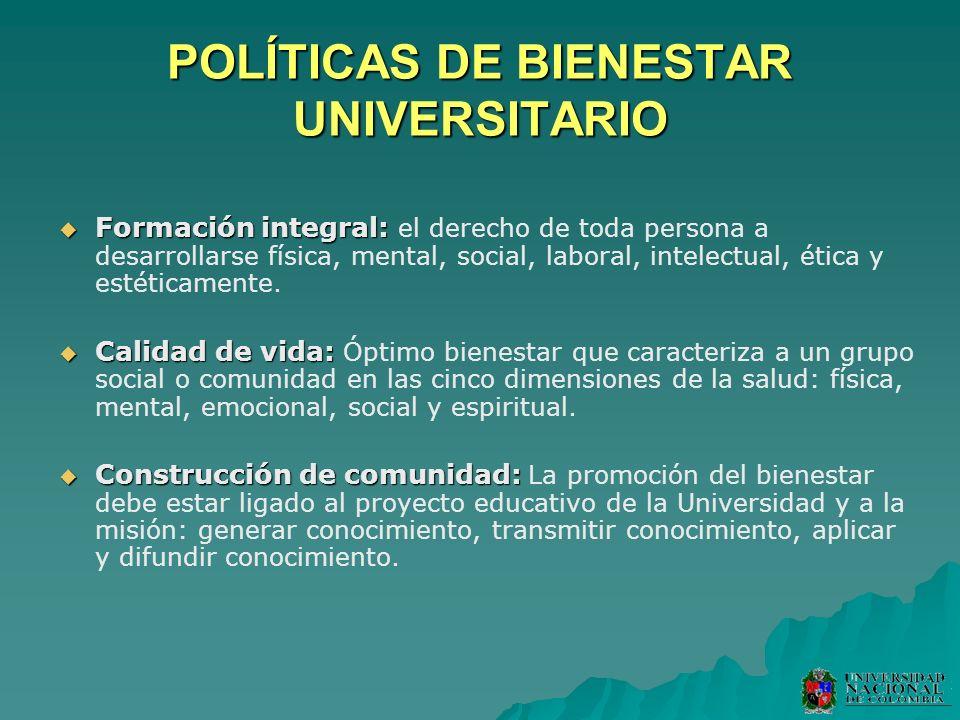 POLÍTICAS DE BIENESTAR UNIVERSITARIO Formación integral: Formación integral: el derecho de toda persona a desarrollarse física, mental, social, labora