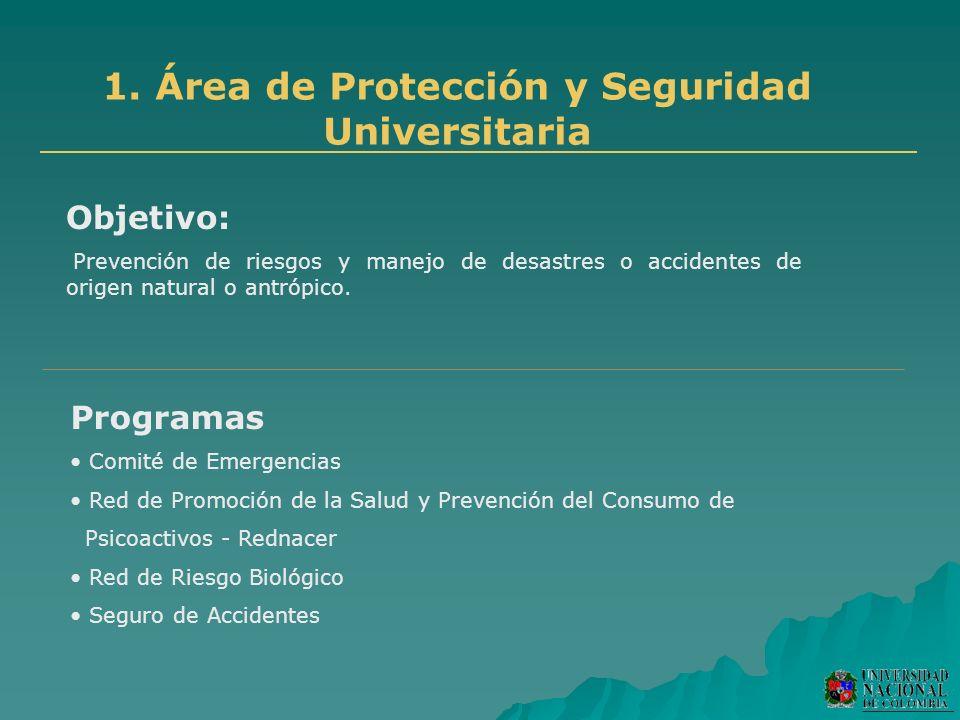 1. Área de Protección y Seguridad Universitaria Objetivo: Prevención de riesgos y manejo de desastres o accidentes de origen natural o antrópico. Prog