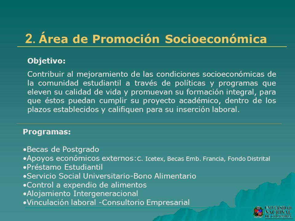 2. Área de Promoción Socioeconómica Objetivo: Contribuir al mejoramiento de las condiciones socioeconómicas de la comunidad estudiantil a través de po