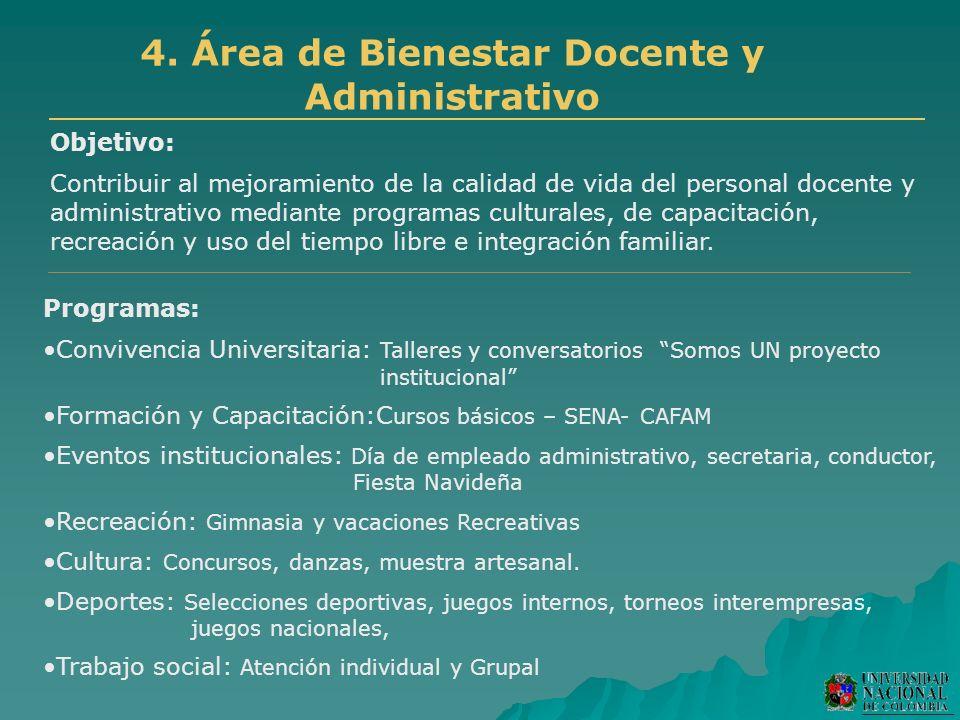 4. Área de Bienestar Docente y Administrativo Objetivo: Contribuir al mejoramiento de la calidad de vida del personal docente y administrativo mediant