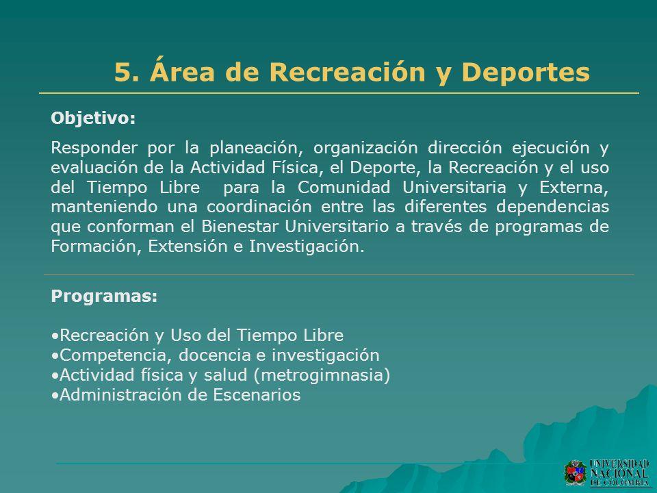 5. Área de Recreación y Deportes Programas: Recreación y Uso del Tiempo Libre Competencia, docencia e investigación Actividad física y salud (metrogim
