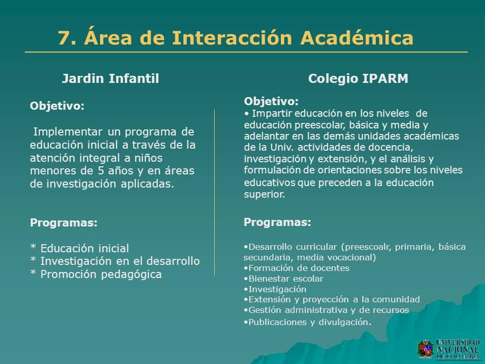 7. Área de Interacción Académica Jardin Infantil Colegio IPARM Objetivo: Impartir educación en los niveles de educación preescolar, básica y media y a