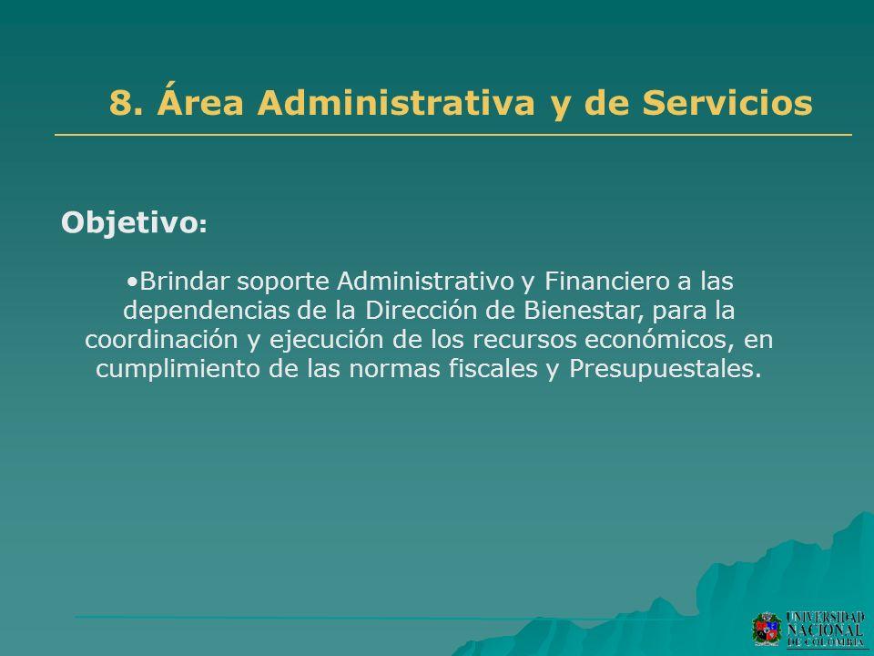 8. Área Administrativa y de Servicios Objetivo : Brindar soporte Administrativo y Financiero a las dependencias de la Dirección de Bienestar, para la