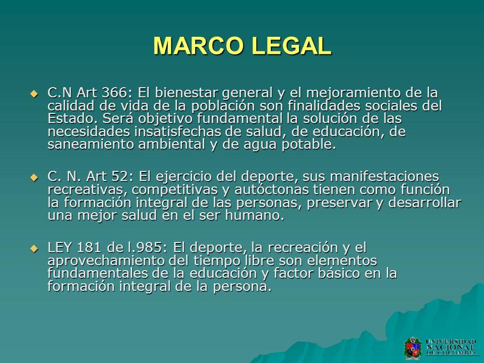 MARCO LEGAL C.N Art 366: El bienestar general y el mejoramiento de la calidad de vida de la población son finalidades sociales del Estado. Será objeti
