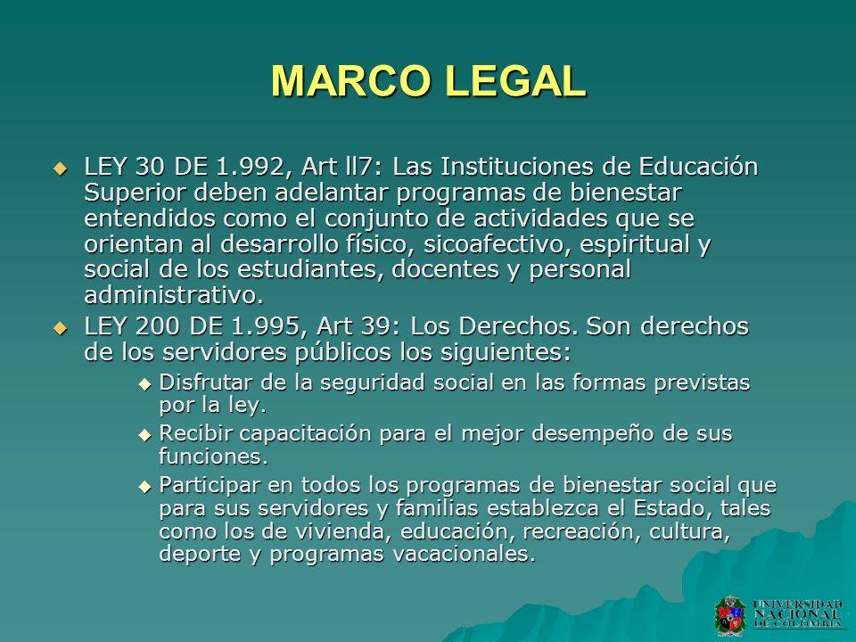 MARCO LEGAL LEY 30 DE 1.992, Art ll7: Las Instituciones de Educación Superior deben adelantar programas de bienestar entendidos como el conjunto de ac