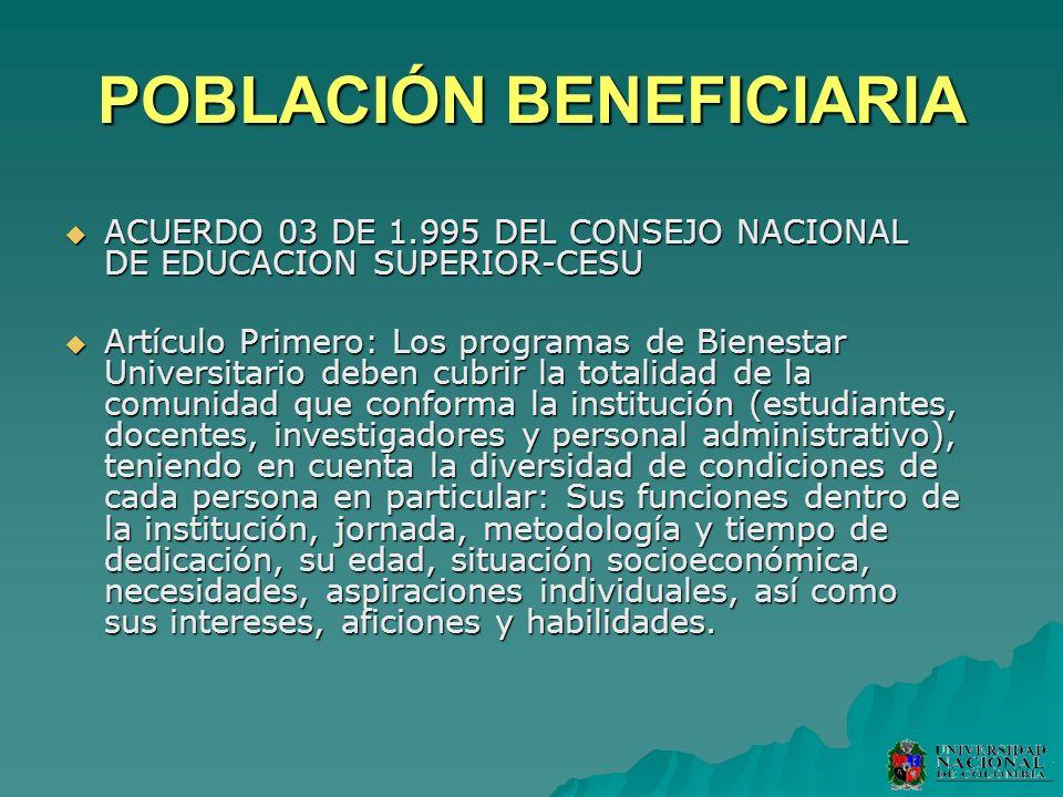 POBLACIÓN BENEFICIARIA ACUERDO 03 DE 1.995 DEL CONSEJO NACIONAL DE EDUCACION SUPERIOR-CESU ACUERDO 03 DE 1.995 DEL CONSEJO NACIONAL DE EDUCACION SUPER