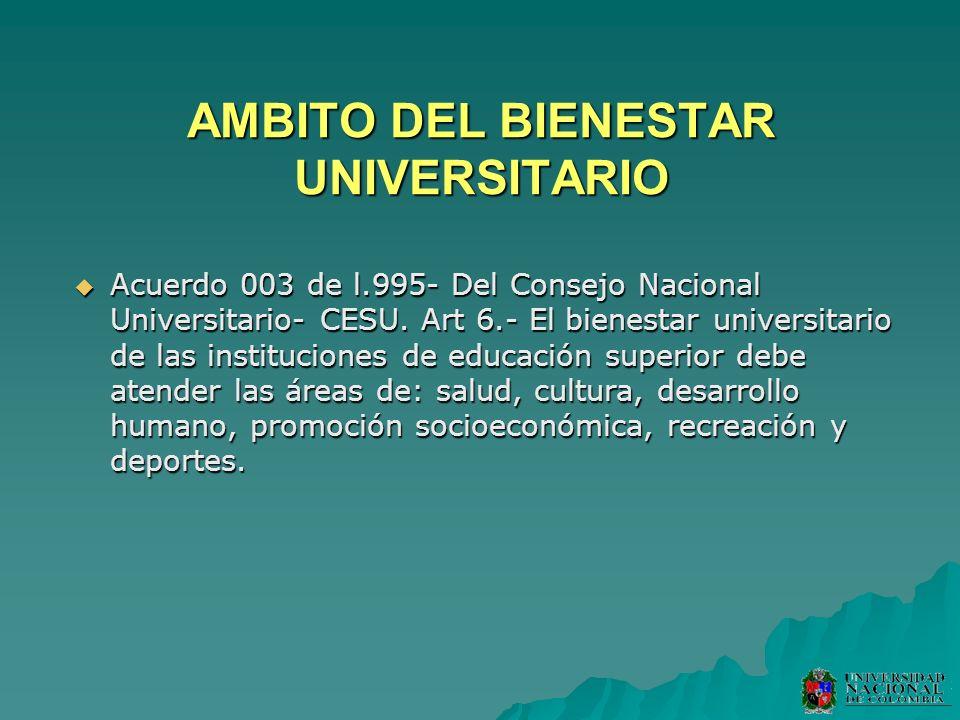 AMBITO DEL BIENESTAR UNIVERSITARIO Acuerdo 003 de l.995- Del Consejo Nacional Universitario- CESU. Art 6.- El bienestar universitario de las instituci