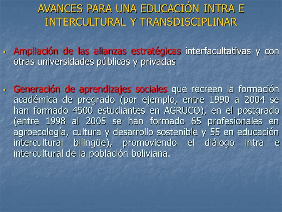 Ampliación de las alianzas estratégicas interfacultativas y con otras universidades públicas y privadas Ampliación de las alianzas estratégicas interf
