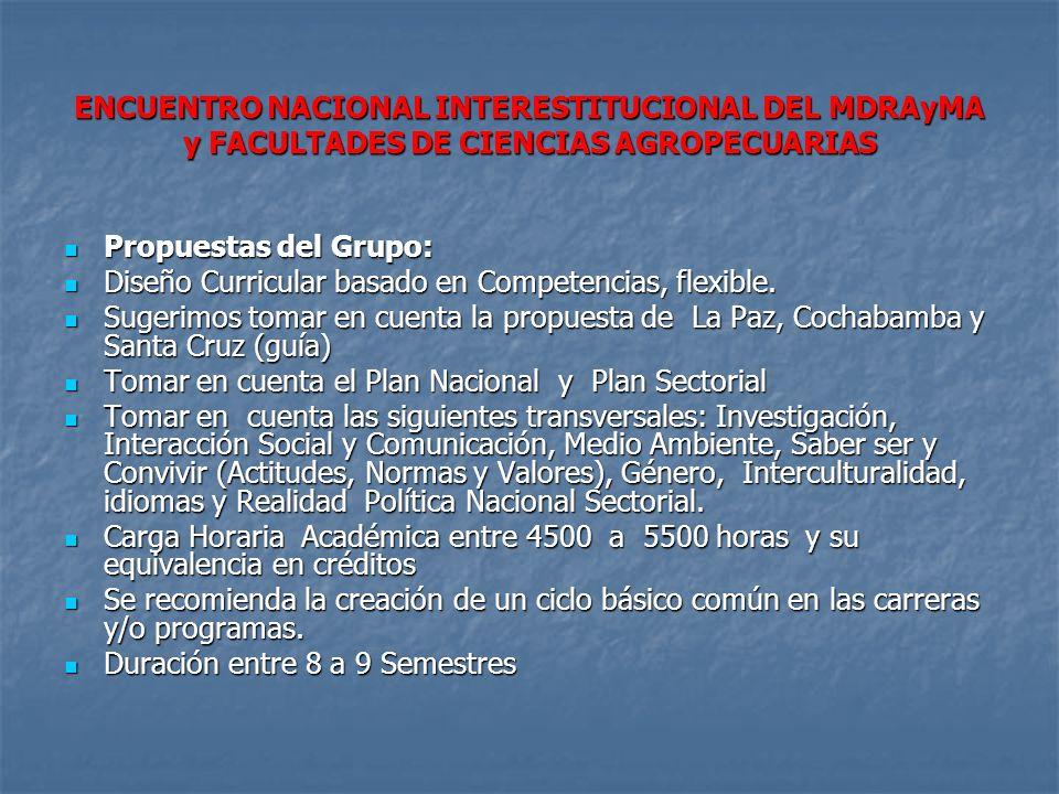 ENCUENTRO NACIONAL INTERESTITUCIONAL DEL MDRAyMA y FACULTADES DE CIENCIAS AGROPECUARIAS Propuestas del Grupo: Propuestas del Grupo: Diseño Curricular
