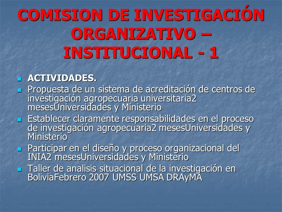 COMISION DE INVESTIGACIÓN ORGANIZATIVO – INSTITUCIONAL - 1 ACTIVIDADES. ACTIVIDADES. Propuesta de un sistema de acreditación de centros de investigaci
