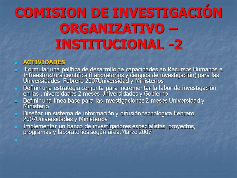 COMISION DE INVESTIGACIÓN ORGANIZATIVO – INSTITUCIONAL -2 ACTIVIDADES ACTIVIDADES Formular una política de desarrollo de capacidades en Recursos Human