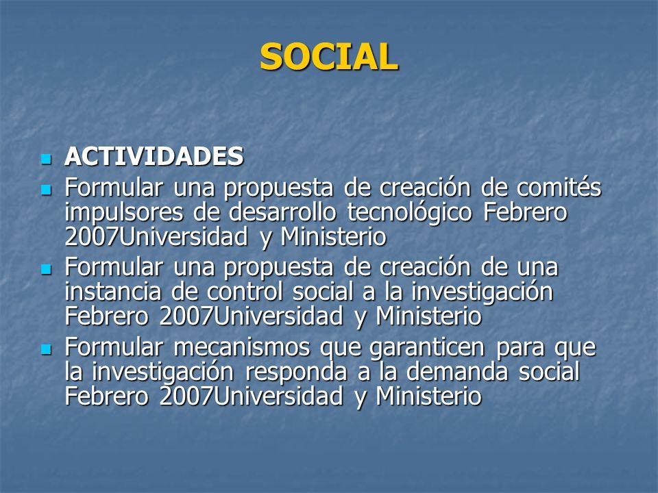 SOCIAL ACTIVIDADES ACTIVIDADES Formular una propuesta de creación de comités impulsores de desarrollo tecnológico Febrero 2007Universidad y Ministerio