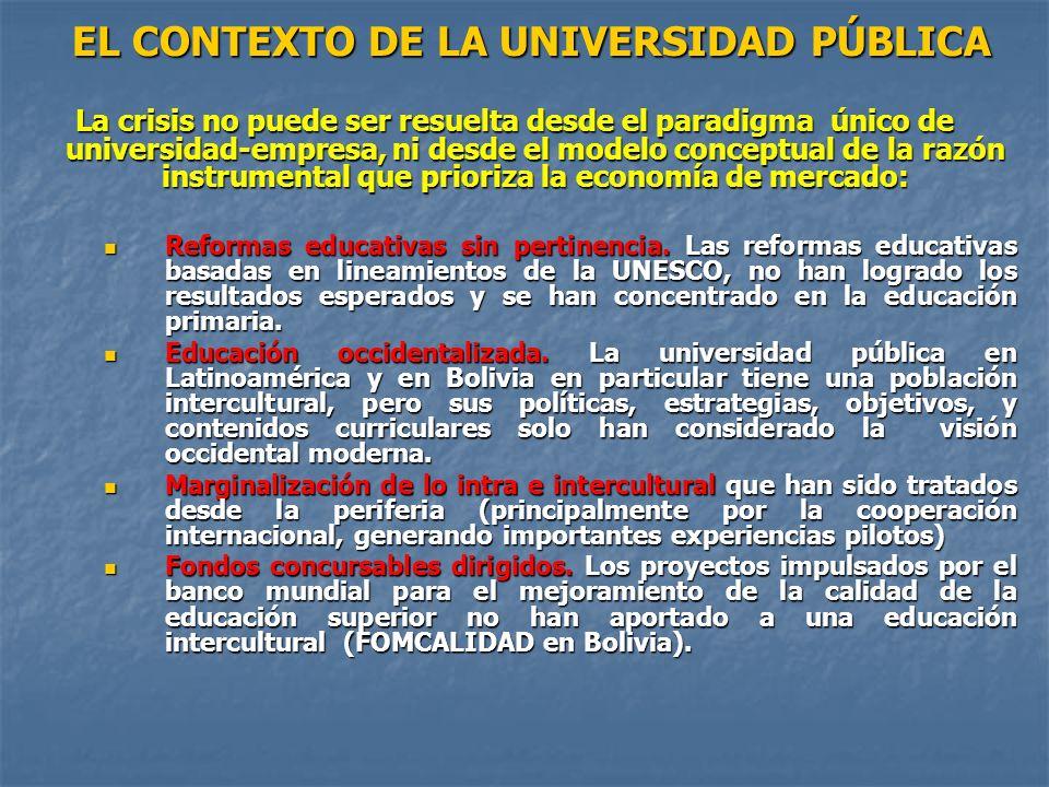 EL CONTEXTO DE LA UNIVERSIDAD PÚBLICA EL CONTEXTO DE LA UNIVERSIDAD PÚBLICA La crisis no puede ser resuelta desde el paradigma único de universidad-em