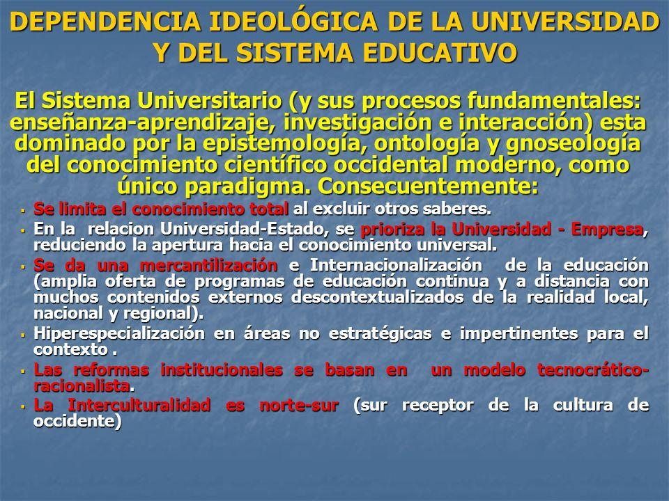 DEPENDENCIA IDEOLÓGICA DE LA UNIVERSIDAD Y DEL SISTEMA EDUCATIVO En el paradigma occidental moderno: La racionalidad occidental ( lineal) es considerada como la única opción para generar conocimientos.