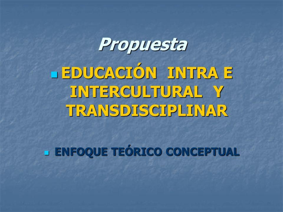 Propuesta EDUCACIÓN INTRA E INTERCULTURAL Y TRANSDISCIPLINAR EDUCACIÓN INTRA E INTERCULTURAL Y TRANSDISCIPLINAR ENFOQUE TEÓRICO CONCEPTUAL ENFOQUE TEÓ