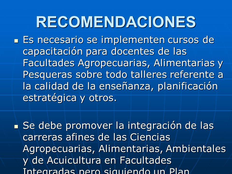 RECOMENDACIONES Es necesario se implementen cursos de capacitación para docentes de las Facultades Agropecuarias, Alimentarias y Pesqueras sobre todo talleres referente a la calidad de la enseñanza, planificación estratégica y otros.
