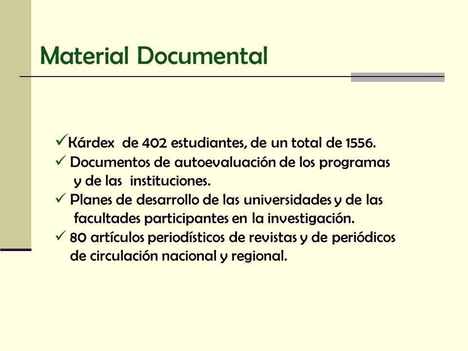 Material Documental Kárdex de 402 estudiantes, de un total de 1556. Documentos de autoevaluación de los programas y de las instituciones. Planes de de