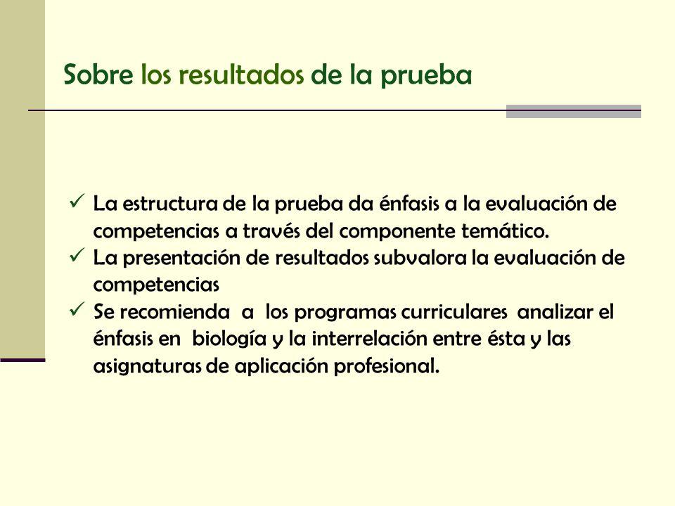 Sobre los resultados de la prueba La estructura de la prueba da énfasis a la evaluación de competencias a través del componente temático. La presentac