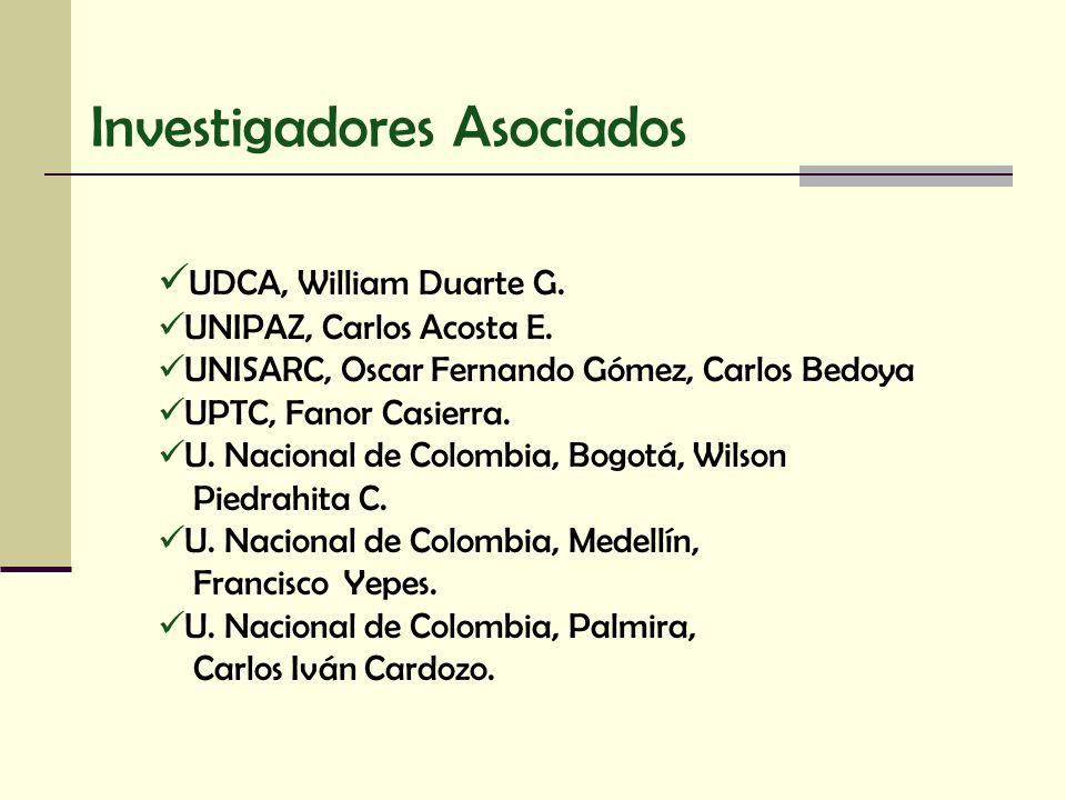 Investigadores Asociados UDCA, William Duarte G. UNIPAZ, Carlos Acosta E. UNISARC, Oscar Fernando Gómez, Carlos Bedoya UPTC, Fanor Casierra. U. Nacion
