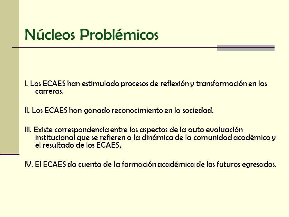 I. Los ECAES han estimulado procesos de reflexión y transformación en las carreras. II. Los ECAES han ganado reconocimiento en la sociedad. III. Exist