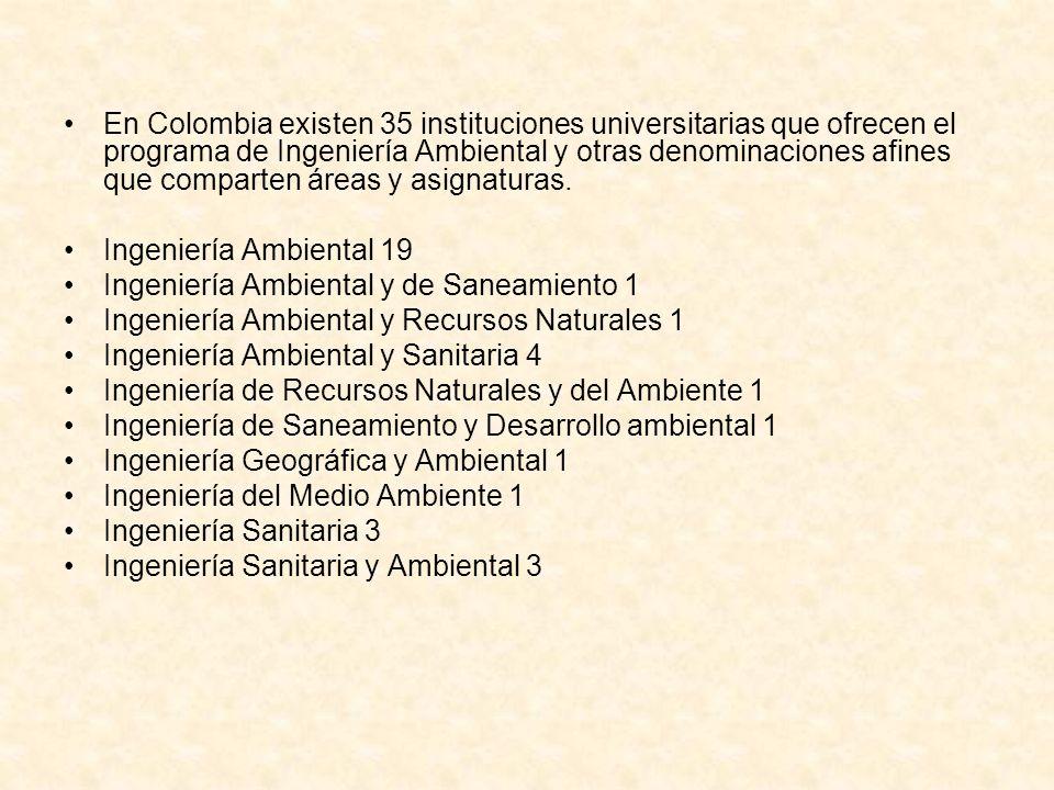 En Colombia existen 35 instituciones universitarias que ofrecen el programa de Ingeniería Ambiental y otras denominaciones afines que comparten áreas